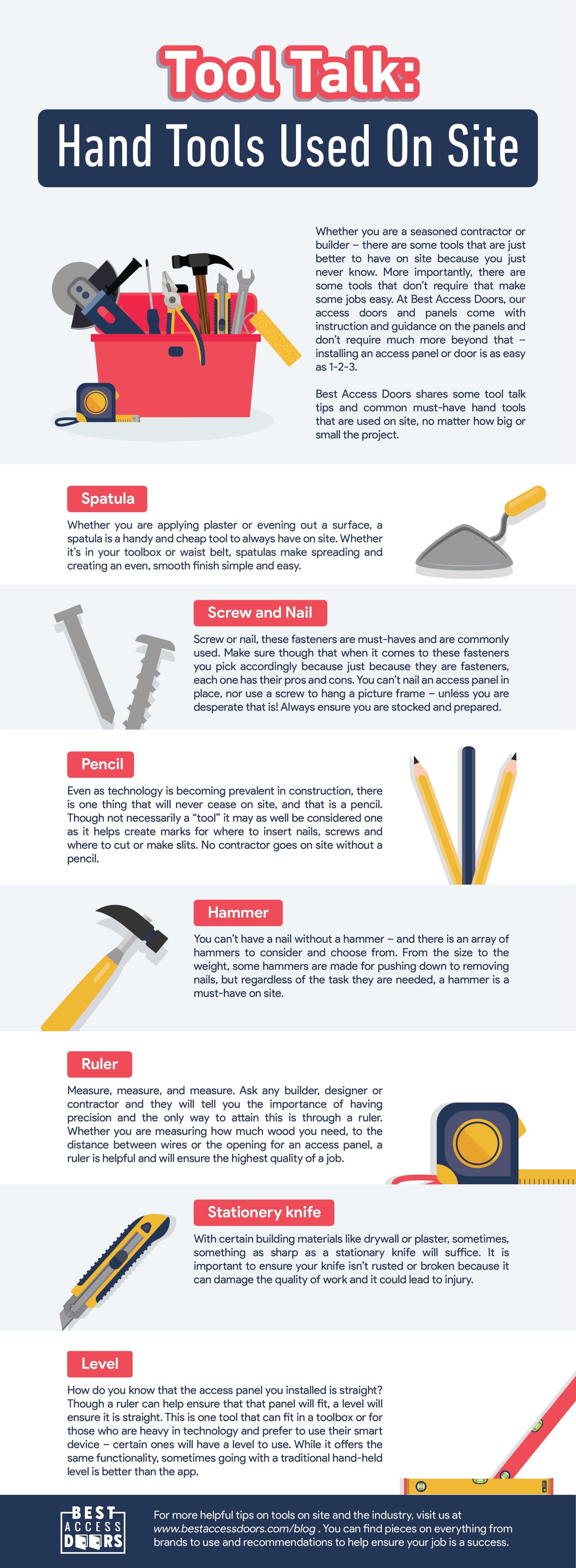 Tools Of The Trade Construction Industry Hand Tools Tools Cordless Circular Saw