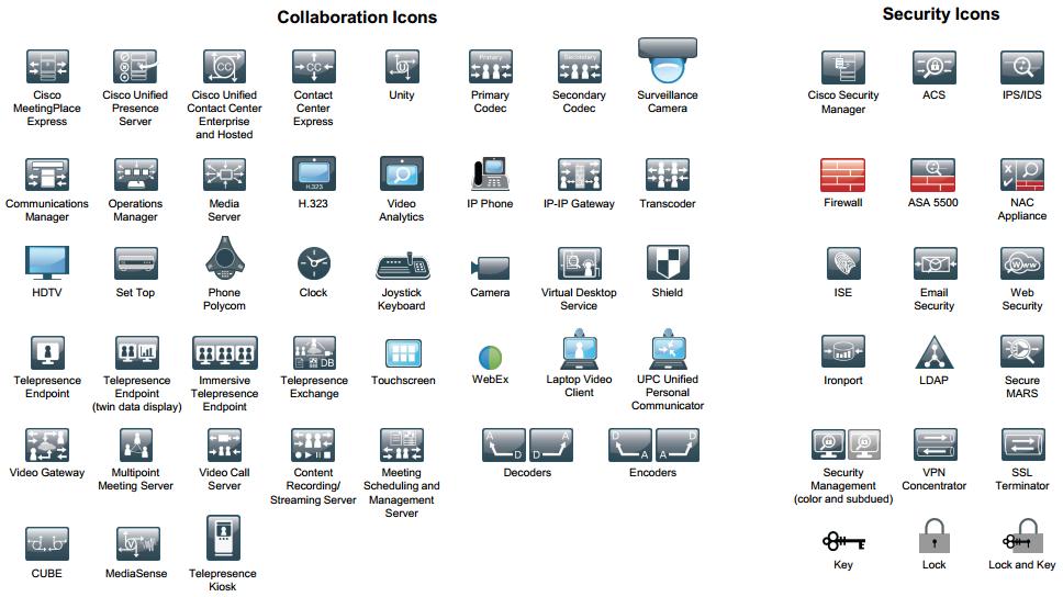 13 cisco visio icons images cisco visio network diagram
