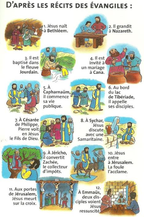 site de rencontre bible)
