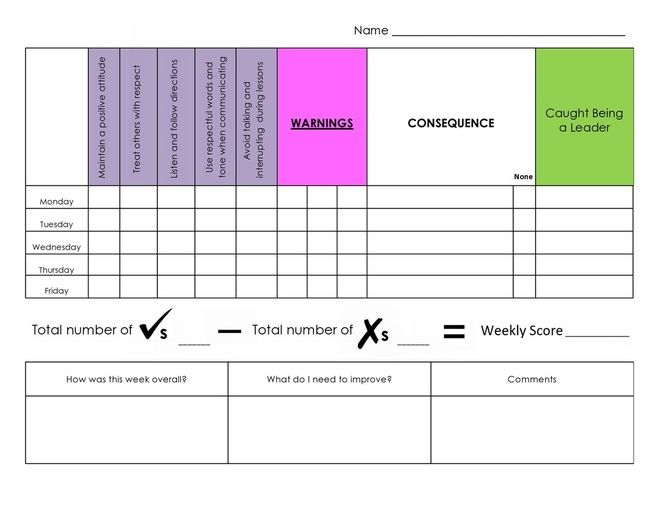 Free Upper Elementary Incentive Chart (Editable Template - incentive chart template