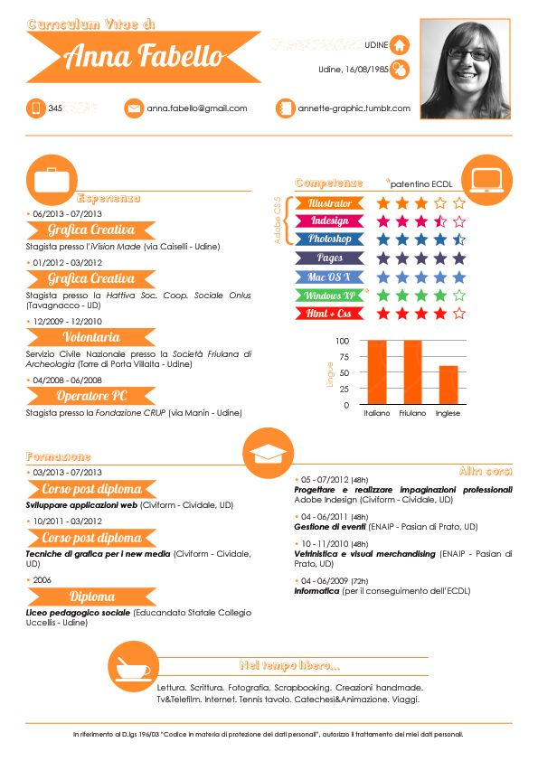 my creative curriculum vitae orange version curriculum creative
