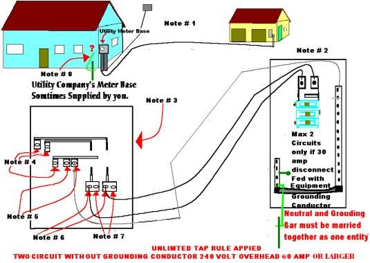 wiring a detached garage nec 2002 self help and more letric rh pinterest com wiring a detached garage diagram wiring detached garage sub panel
