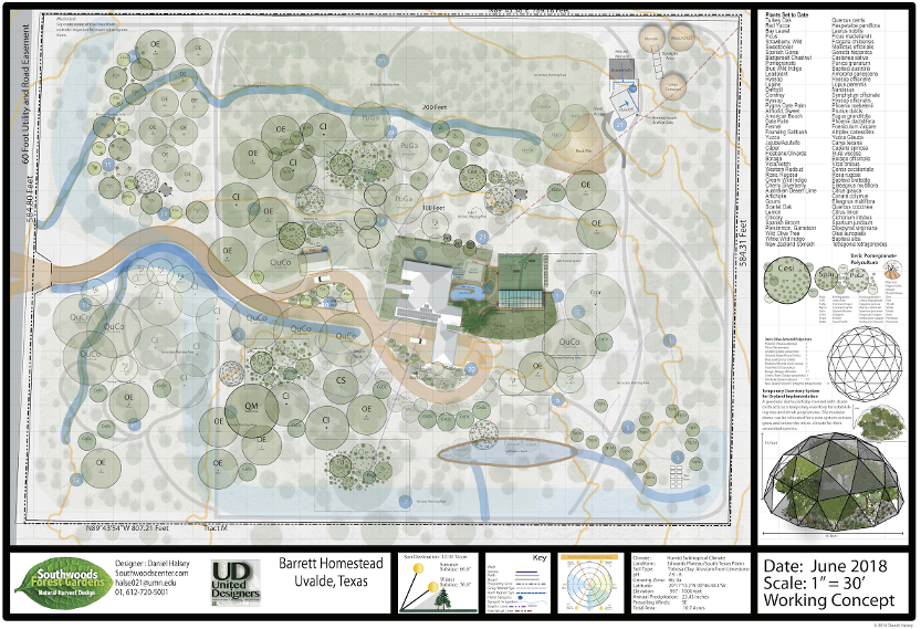 Illustration of Homestead Design in Texas | Permaculture ...