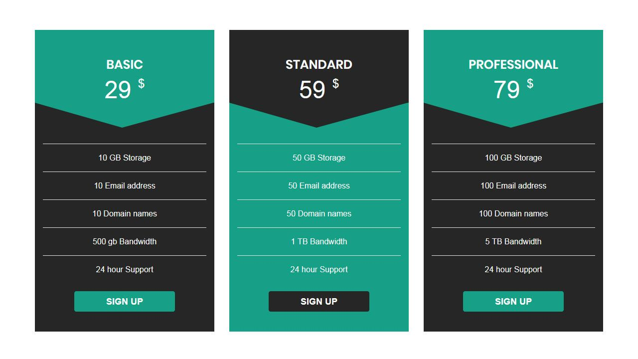 Cool Pricing Table Design With Html And Css Pricing Table Css Basics Css