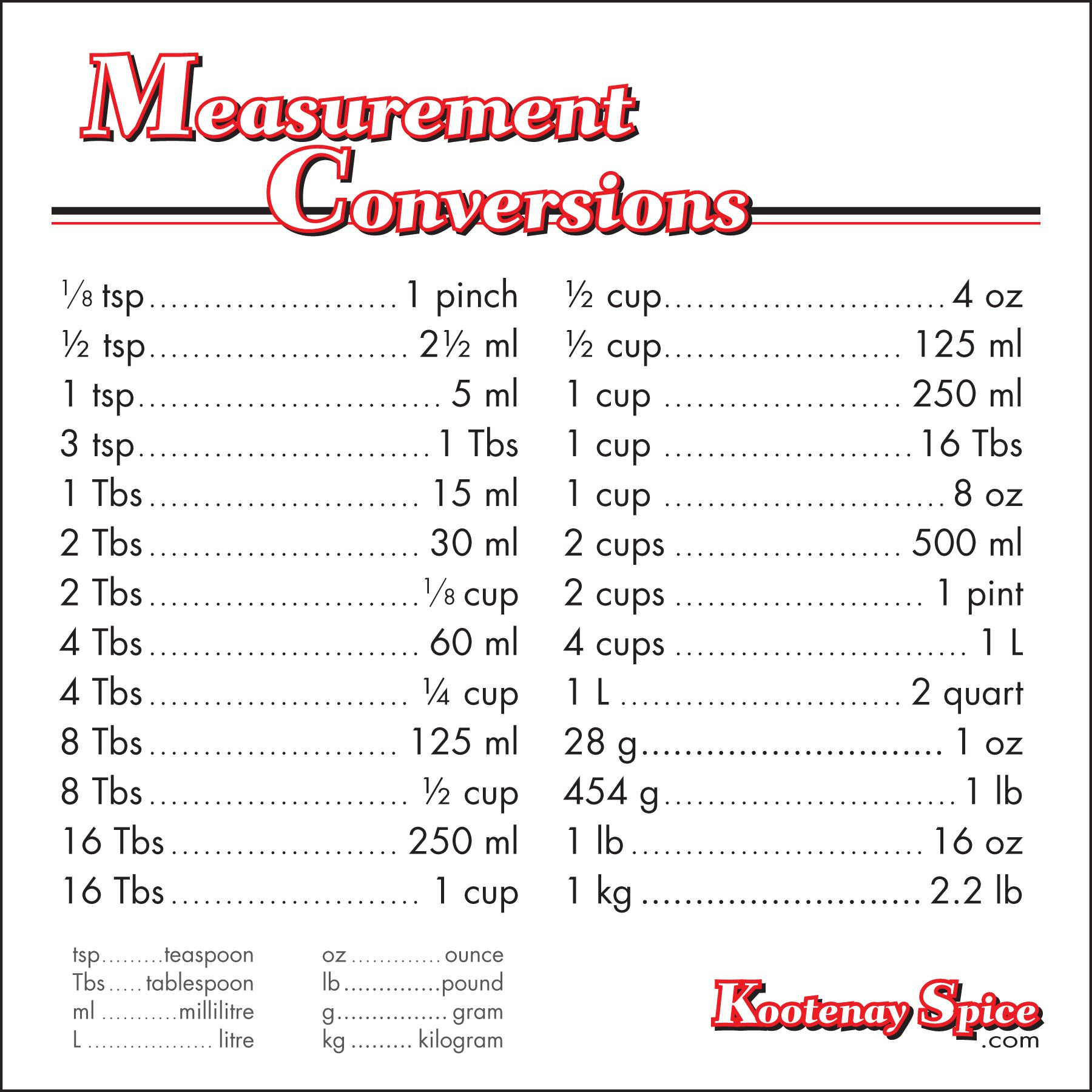 Measurement conversions kootenay spice bookmark or print this measurement conversions kootenay spice bookmark or print this out it is super useful measurement conversion chartkitchen nvjuhfo Gallery