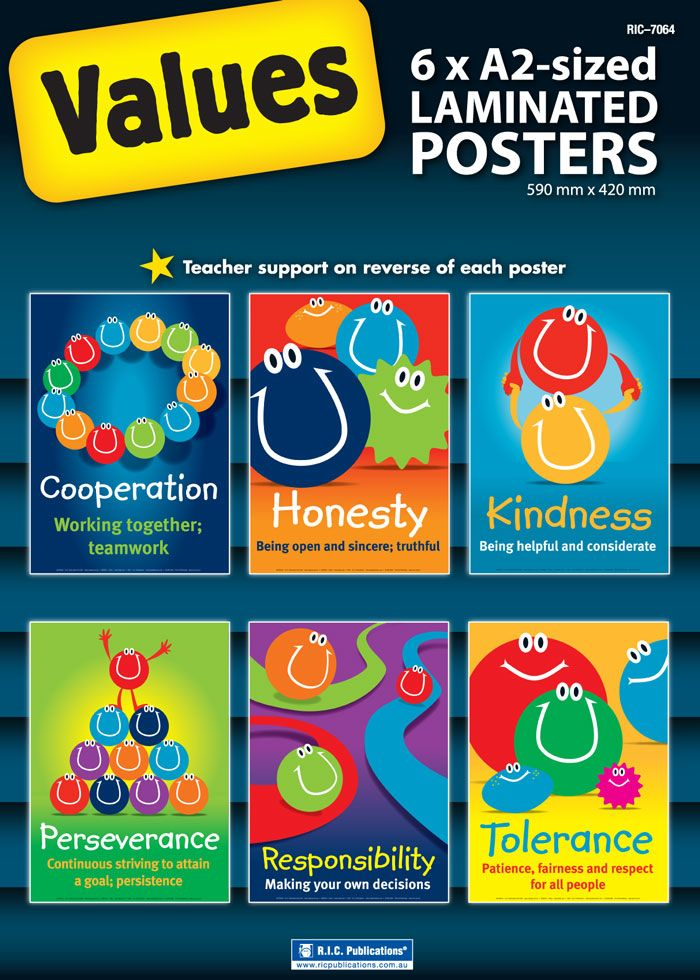 Values Education Toolkit Posters - Teacher Superstore | Core ...