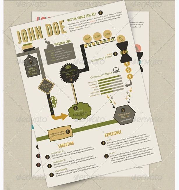 infographic cv retro resume infographic creator maker Creative - resume template creator