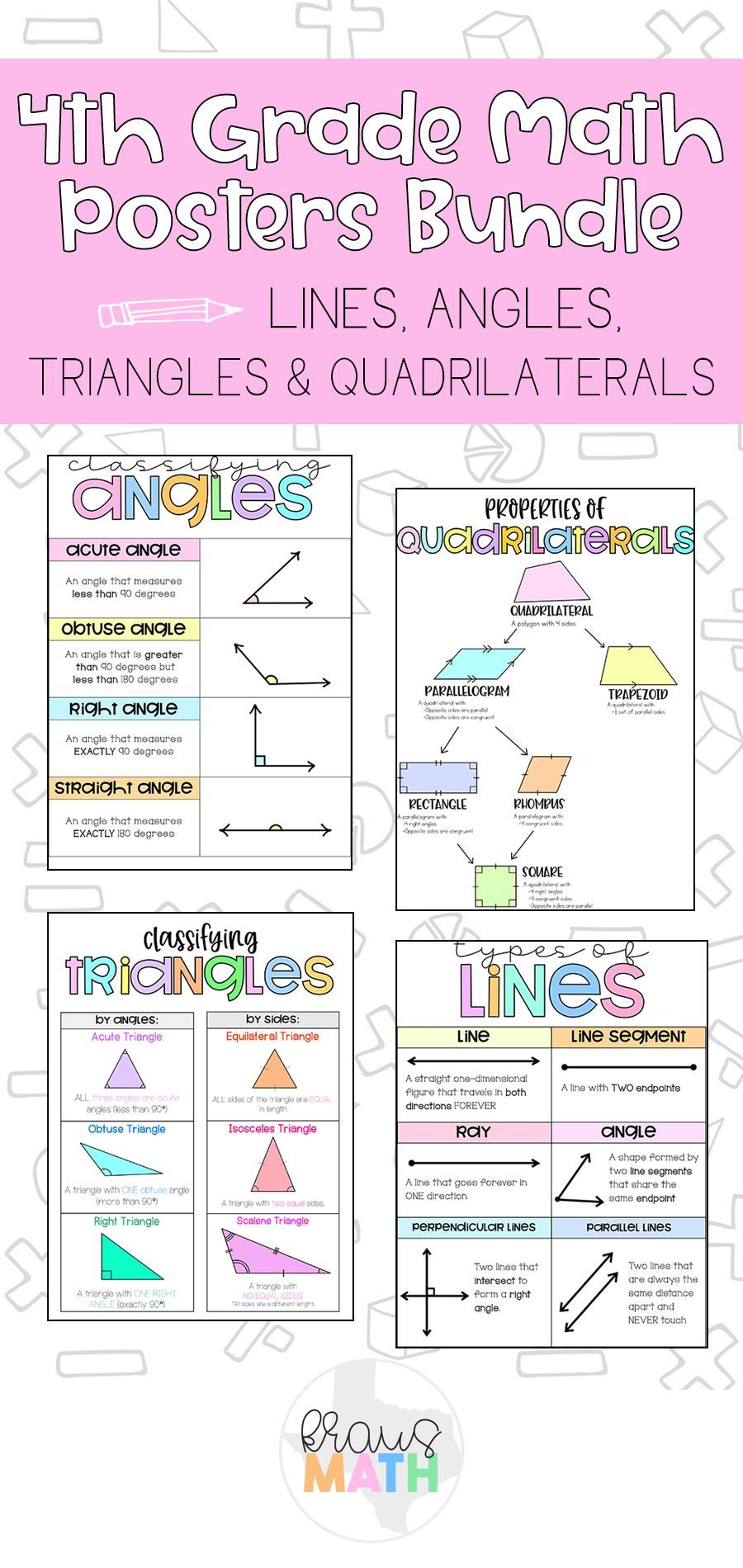 4th Grade Math Posters Bundle 4th Grade Math Posters Bundle U00a0 Posters Included Ttypes Of Lines Tclassifying An Math Poster 4th Grade Math Math Charts