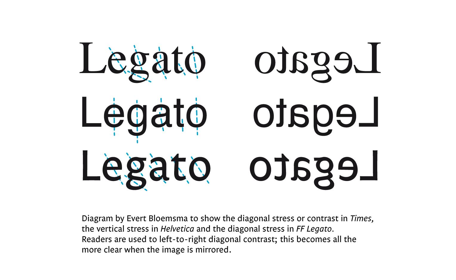 FF Legato | Type design / Typography | Pinterest | Type design and ...