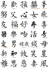 Word Tattoo Idea Japanese Calligraphy Words Calligraphy Words