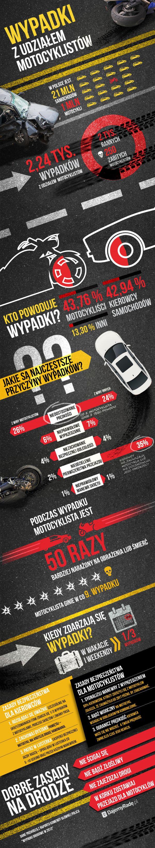 Kierowcy i motocykliści - przy odrobienie dobrej woli na drodze znajdzie się miejsce dla wszystkich. #dajemyrade