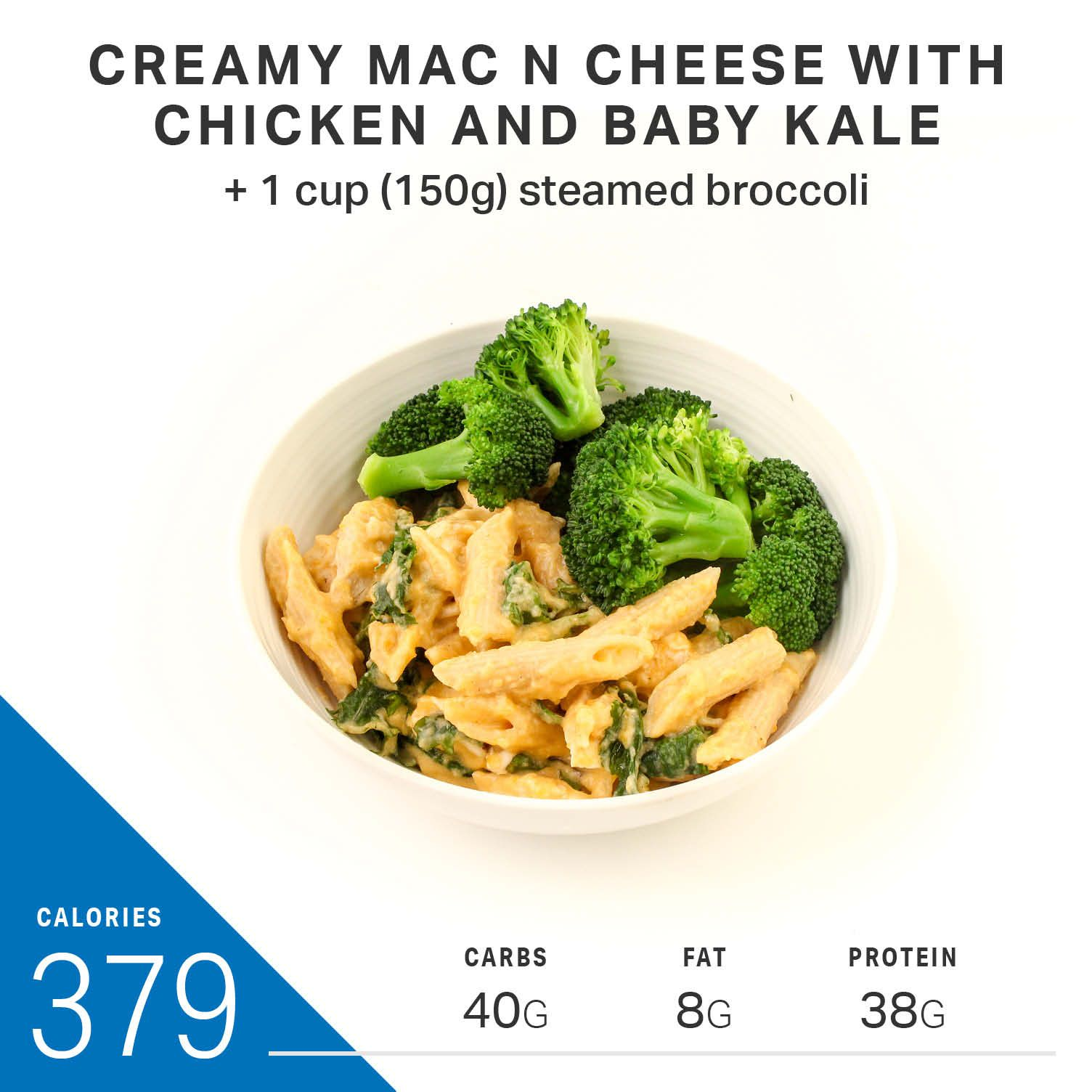 What 1,500 Calories Looks Like on a Macro Diet | Nutrition | MyFitnessPal #myfitnesspalrecipes