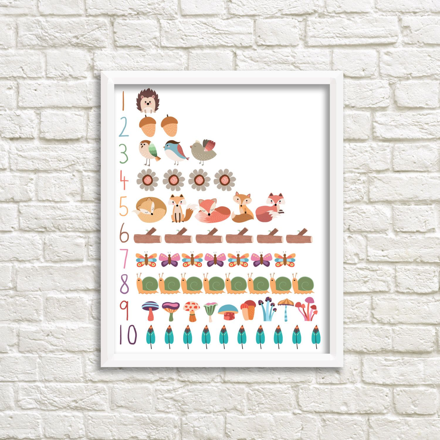 Poster Kinderzimmer Numbers Wall Art Counting Print Numbers Nursery Art