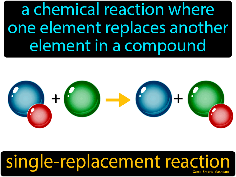 Single Replacement Reaction In 2020 Science Flashcards Teaching Chemistry Science Student
