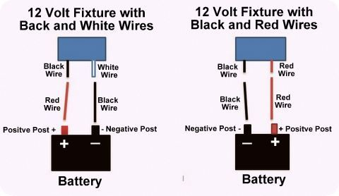 Diagram showing which color wire to use Basic 12 Volt