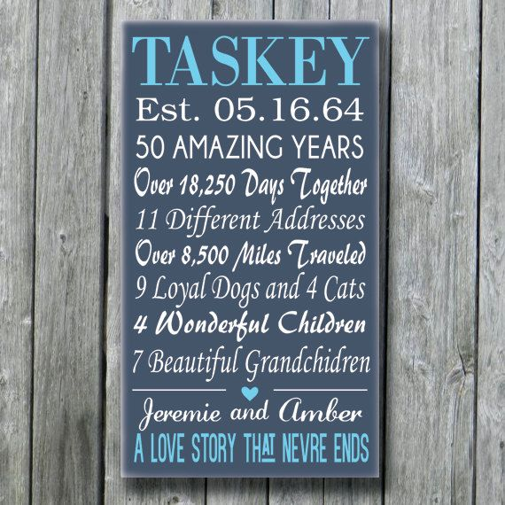 Personalized 5th 15th 25th 50th Anniversary Gift,Wedding