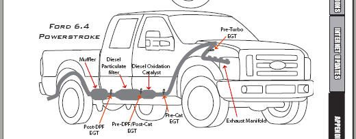2015 ford f350 location of the egt sensors