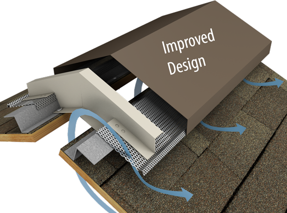 Metal Roof Ridge Vent With Perforation Eliminates Foam Closure Failure Ridge Vent Metal Roof Vents Roof Construction