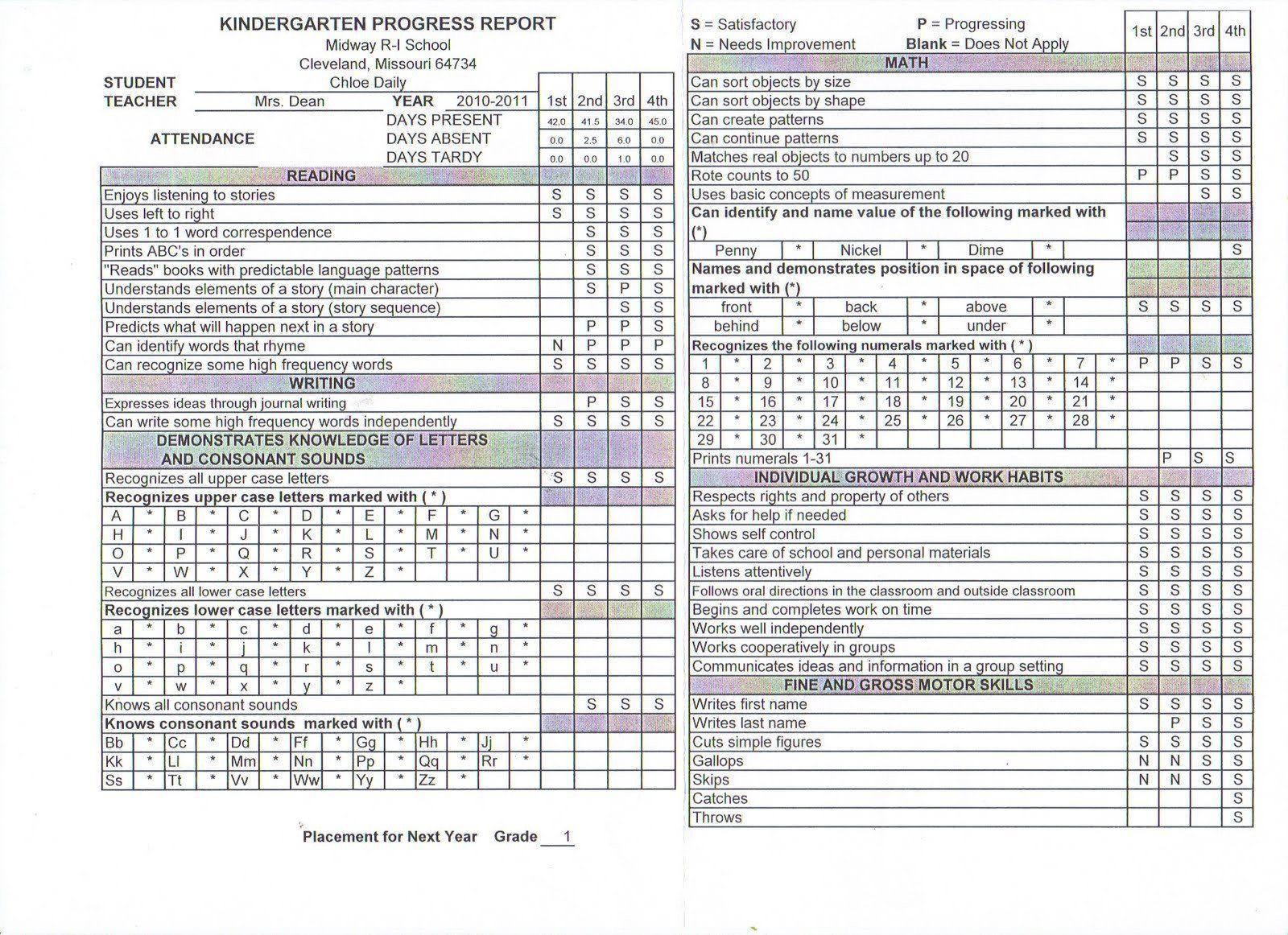 Report Card Samples Kindergarten Report Cards Report Card Template School Report Card