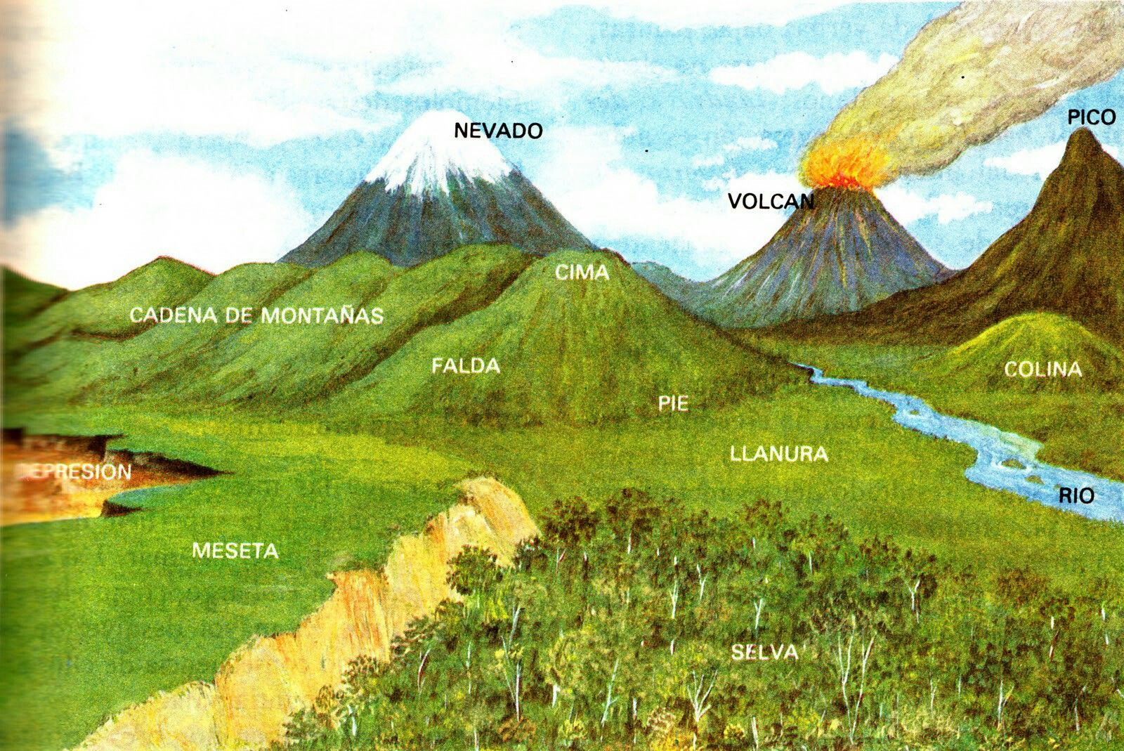 Mi Tarea Natural Landmarks Landmarks World