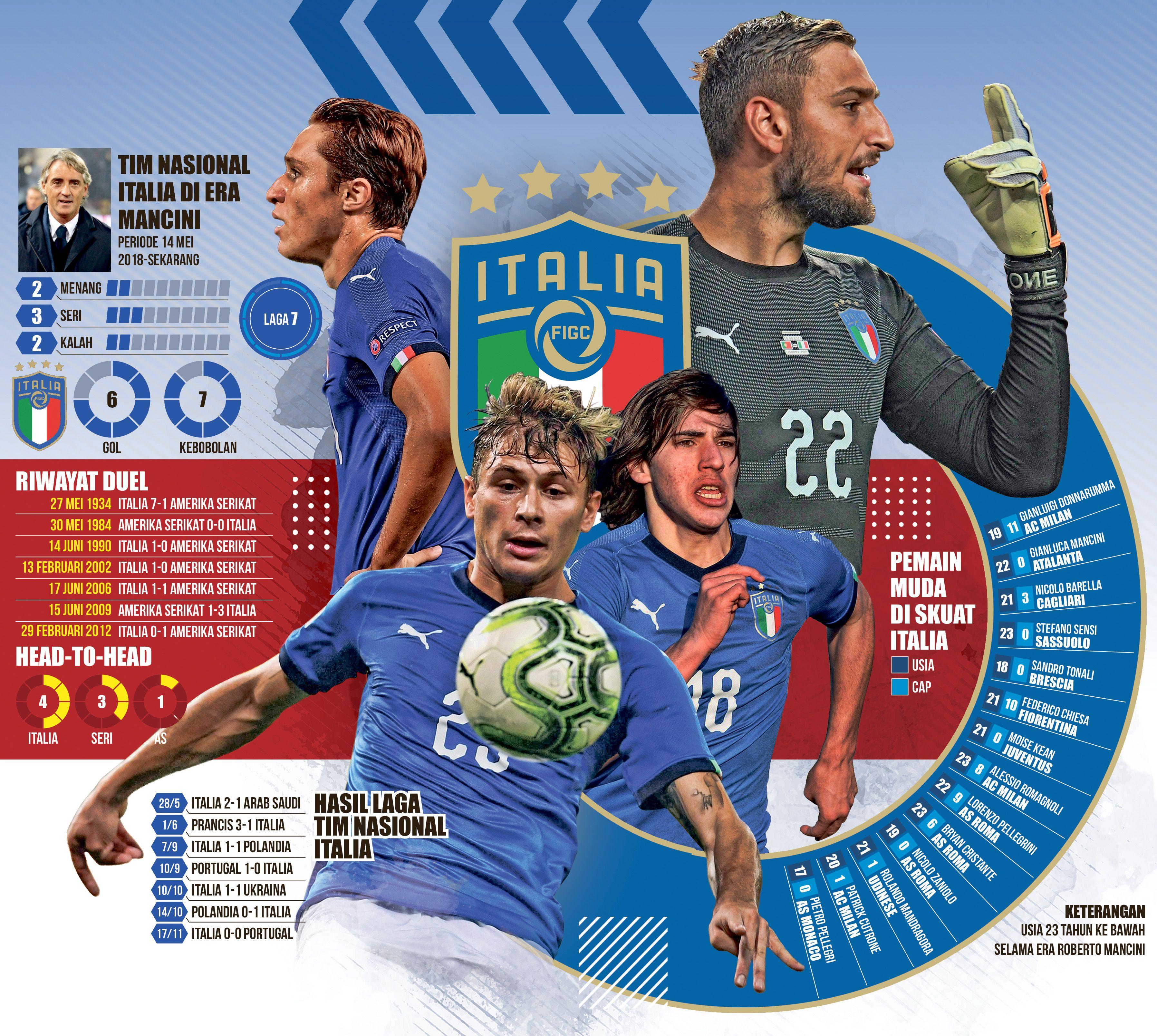 infographic newspaper epaper sport football soccer