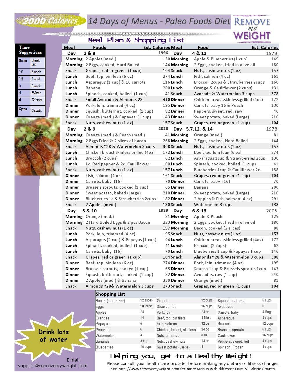 2000 Calorie Diet Archives - Menu Plan for Weight Loss | Diabetes | Repas