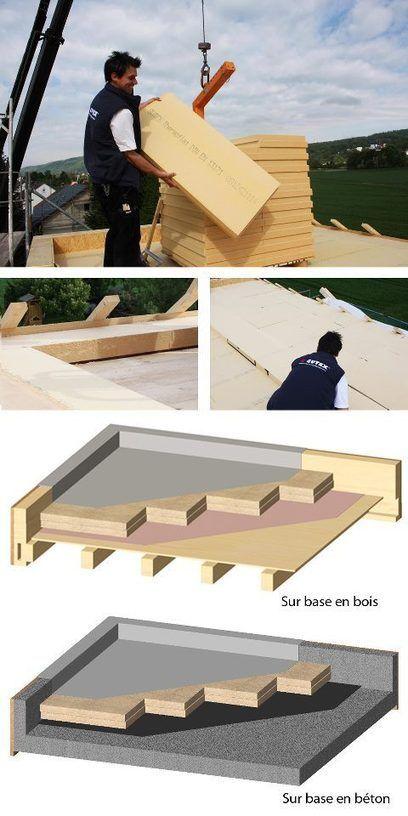 Isolation en fibre de bois pour toits plats ! Extensions
