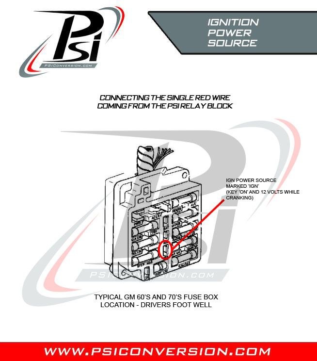 PSI Ignition Power Source Connecting the red wire from the fuse – Ls1 Battery Wiring Diagram
