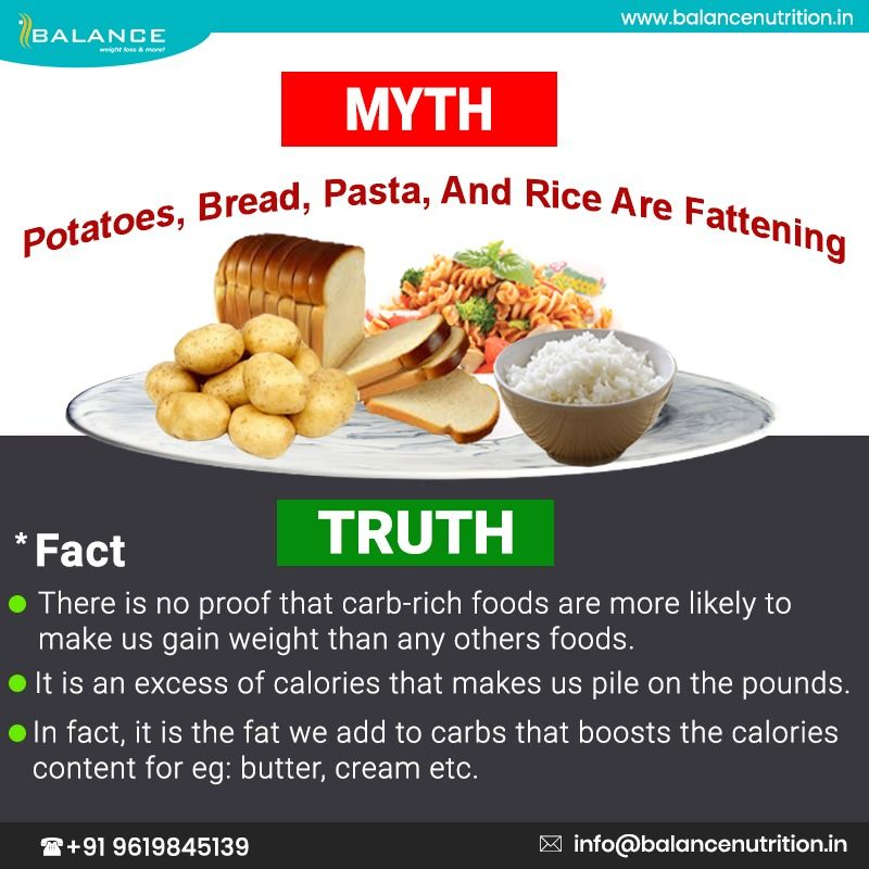 Image result for nutrition myths and facts