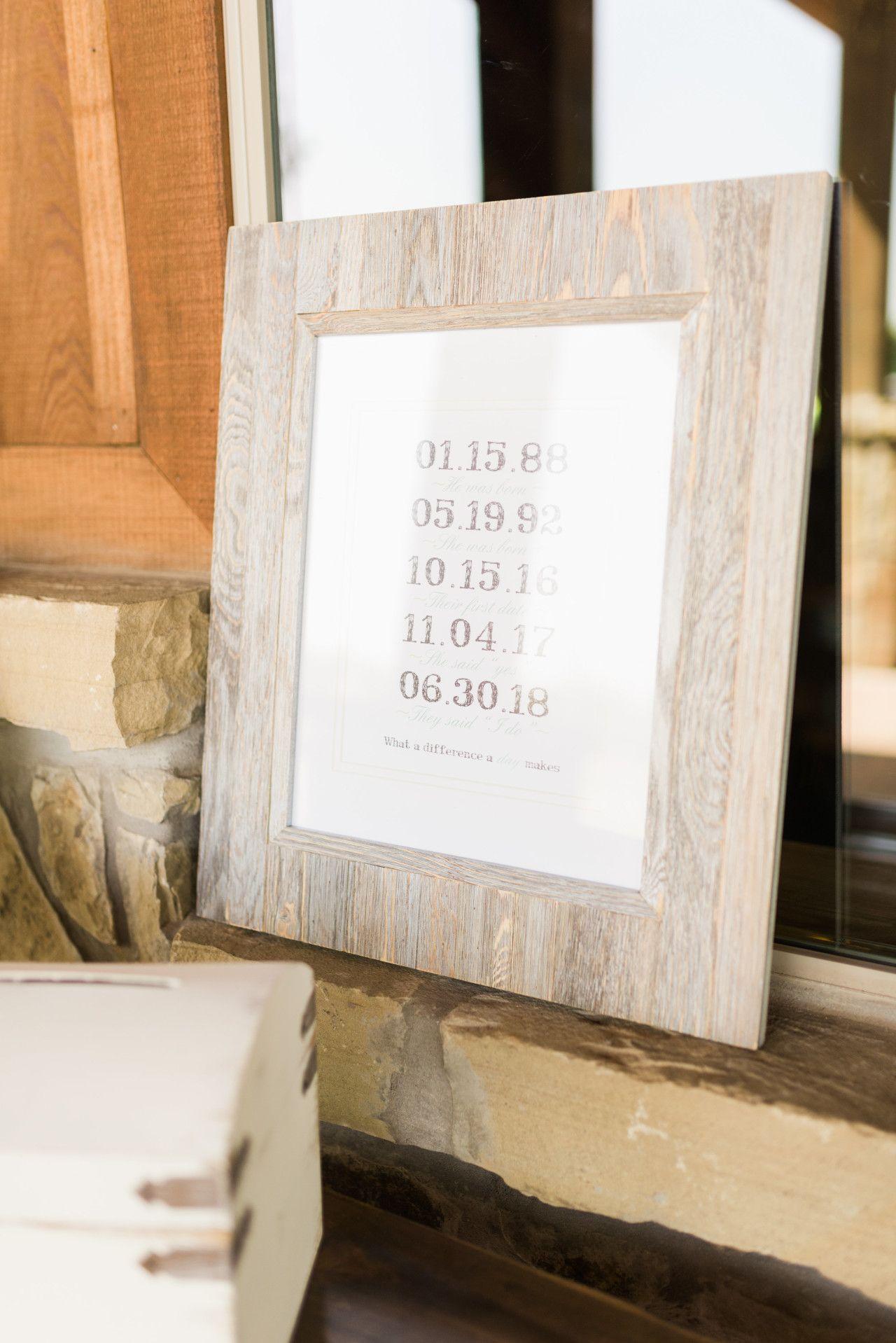 Wedding decorations list  modern rustic love story dates sign  wedding sign idea  list all