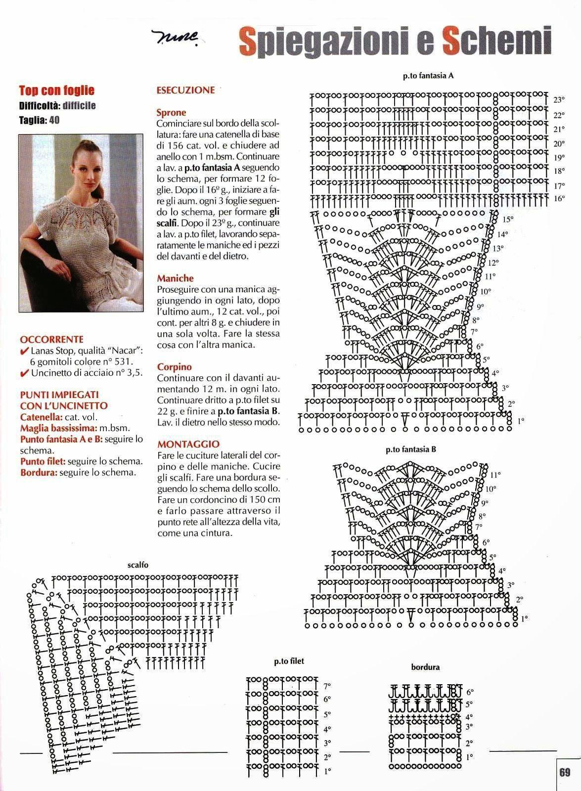 Blusa de hojas a crochet / Patrón | Entretejida | Crea | Pinterest ...