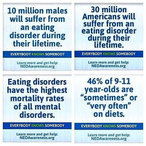 an overview of the mental illness anorexia Eating disorders like anorexia are more common in females than in males the risk of developing an eating disorder is greater in actors, models, dancers, and athletes in sports where appearance and/or weight are important, such as wrestling, boxing, gymnastics, and figure skating.