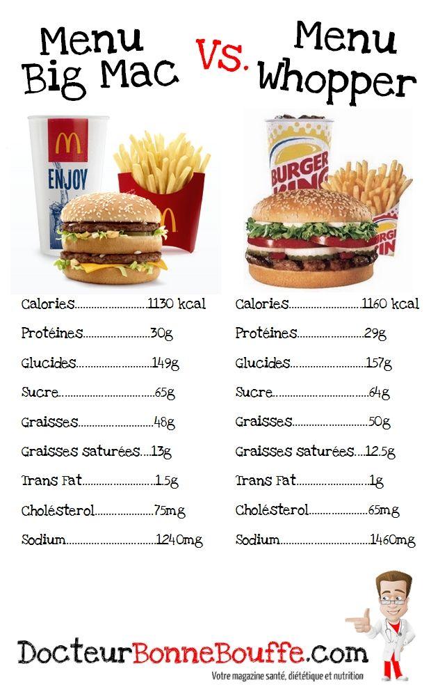 la battle des burgers big mac vs whopper lequel est le plus sain alimentation cole. Black Bedroom Furniture Sets. Home Design Ideas