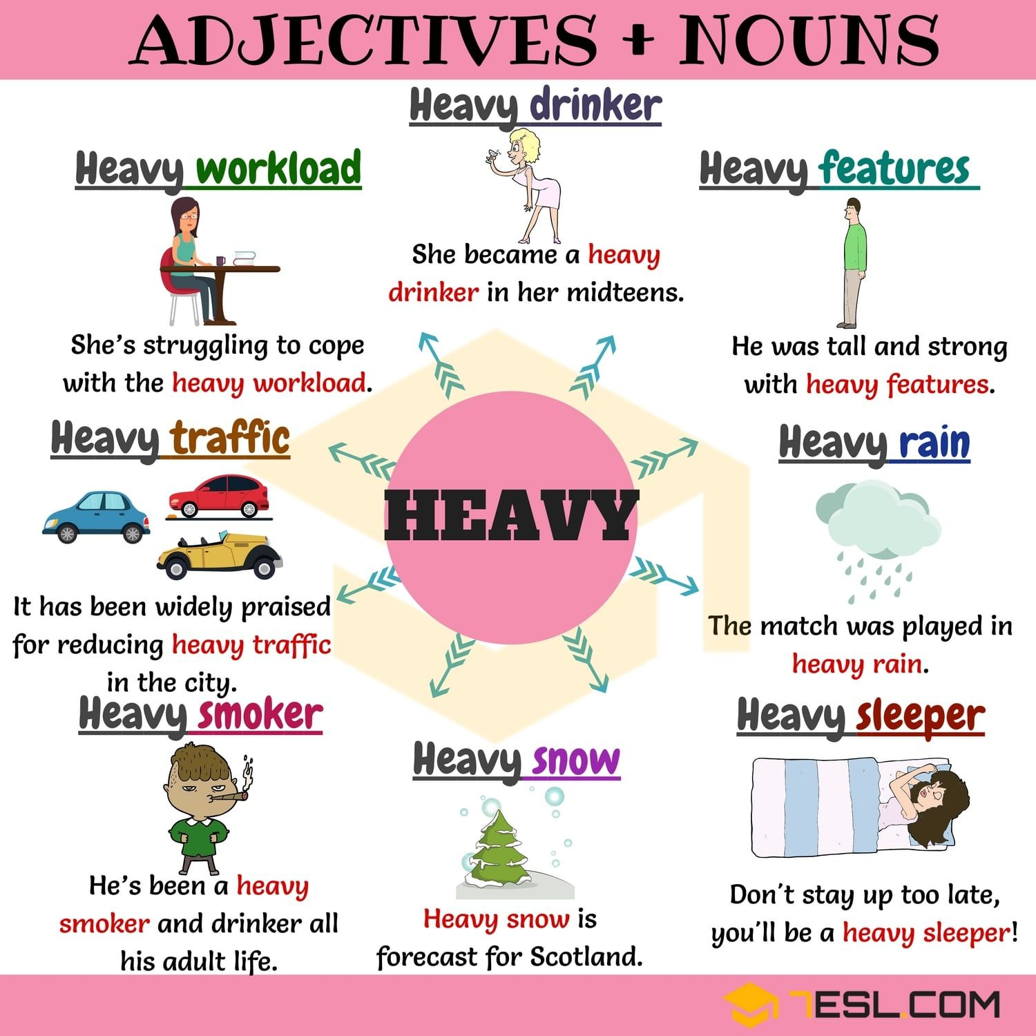 300+ Useful Adjective Noun Combinations From A-Z - 7 E S L | Nouns and  adjectives, English phrases, Learn english