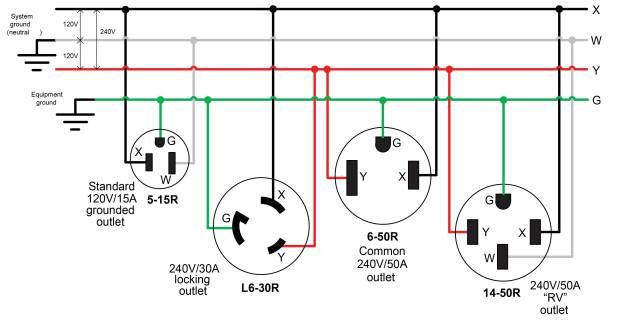Understanding 240v Ac Power For Heavy Duty Power Tools Make Electrical Plug Wiring Outlet Wiring 3 Way Switch Wiring