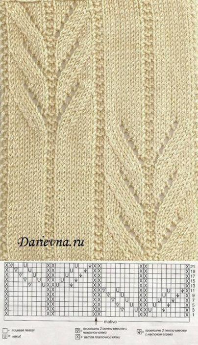Tuovi & # 39; s automne chaussettes laine par Schoeller & Stahl Nadel 3,0 56 au total … – Bienvenue sur Blog   – Strickmuster