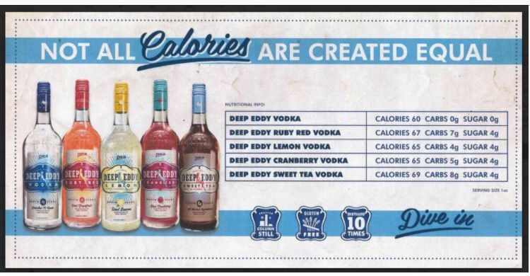 Deep Eddy Vodka Nutrition Facts Deep Eddy Vodka Vodka Nutrition Facts Lemon Vodka