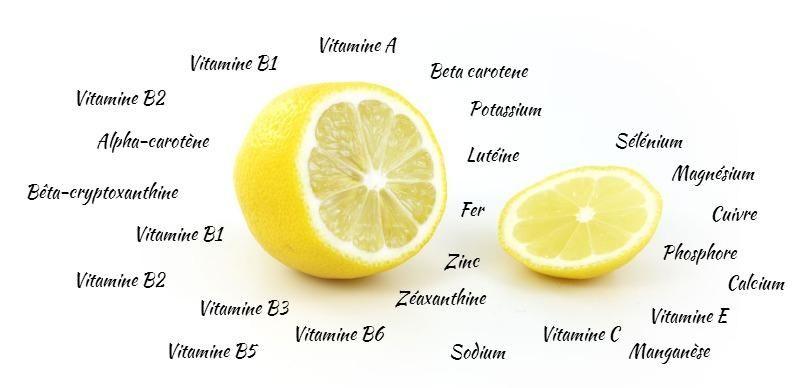 quel bienfait du citron