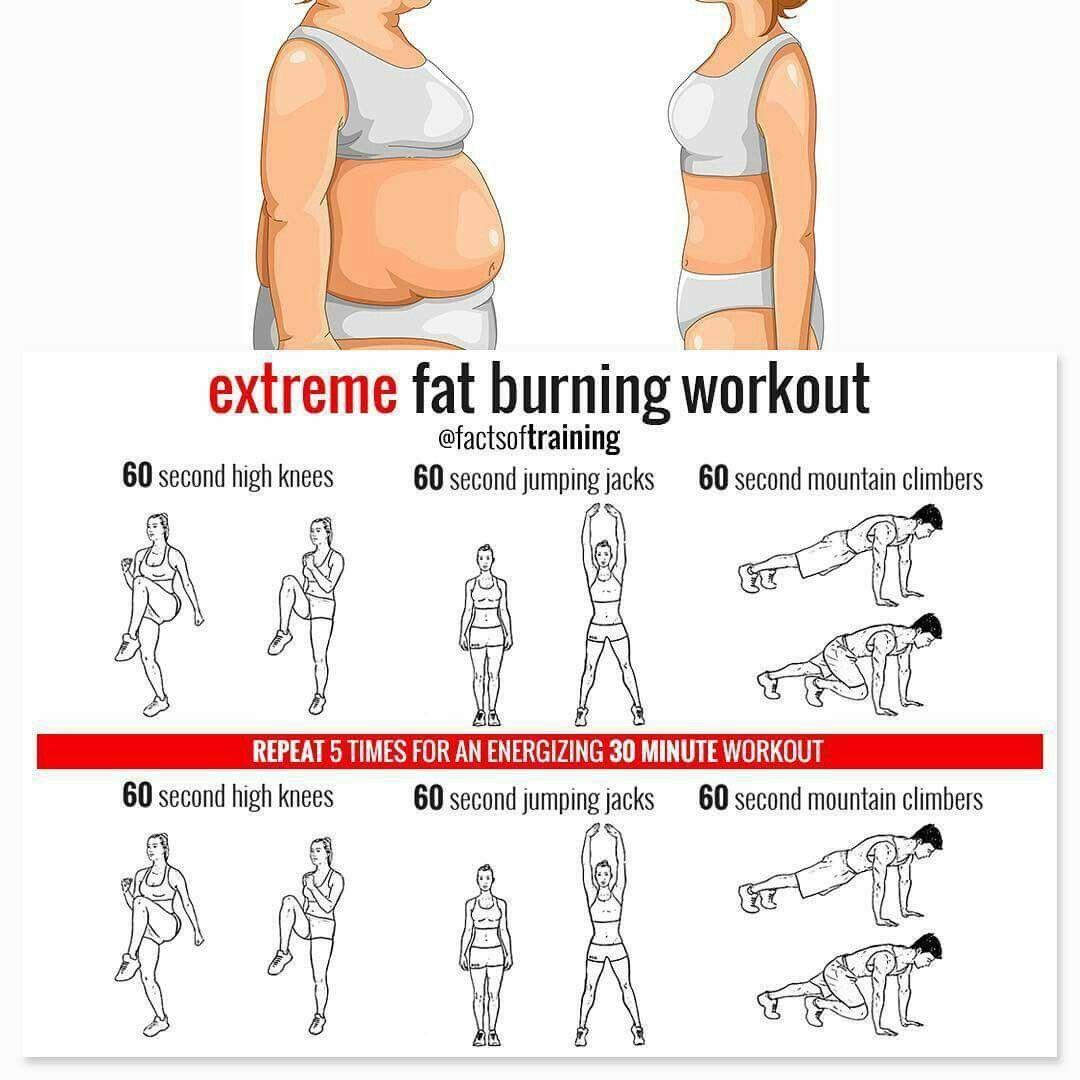 Pin von Shehnaz Khan auf Workout routines | Pinterest | Bauch und ...