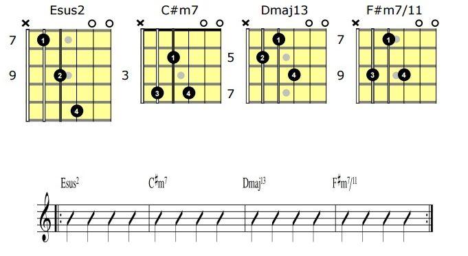 Acordes de guitarra: Progresiones con acordes abiertos | Guitar ...