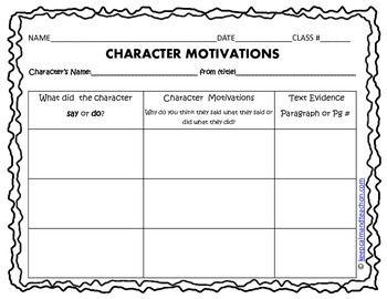 32++ Character motivation worksheet Online