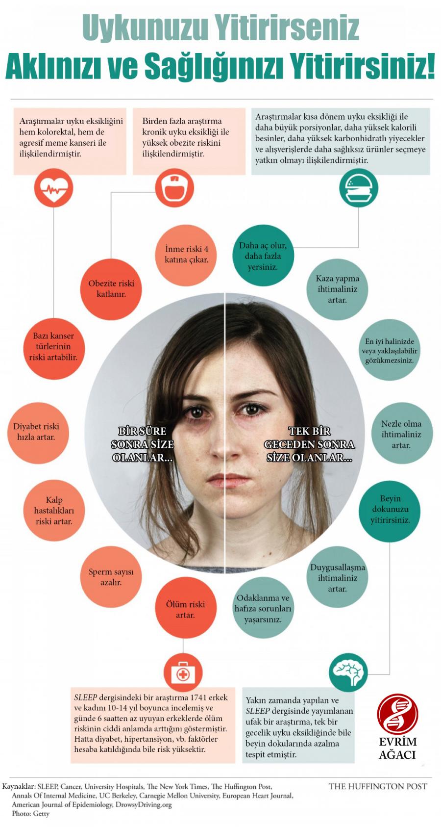 Bağırsaklardaki Sıkışmış Dışkı Şişmanlığa Yol Açıyor