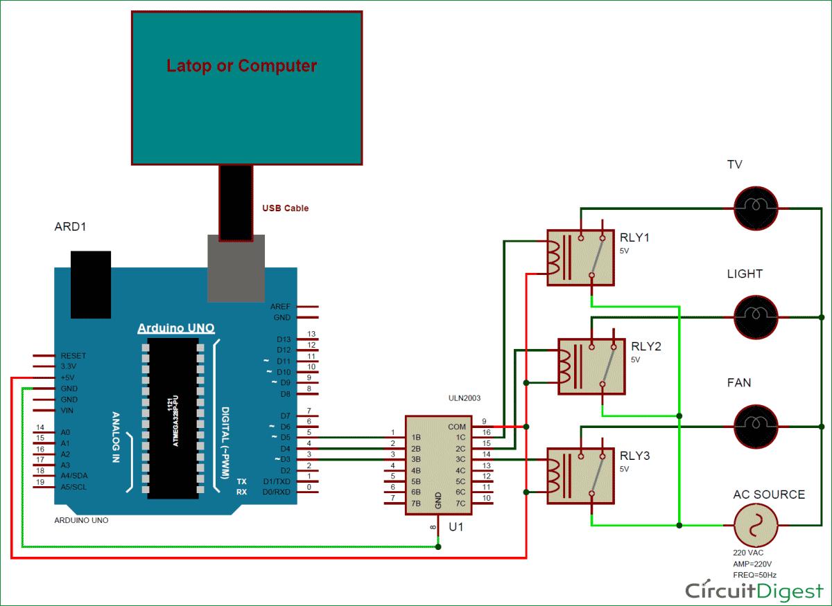 Gui Home Automation Usando Matlab E Arduino Diagrama De