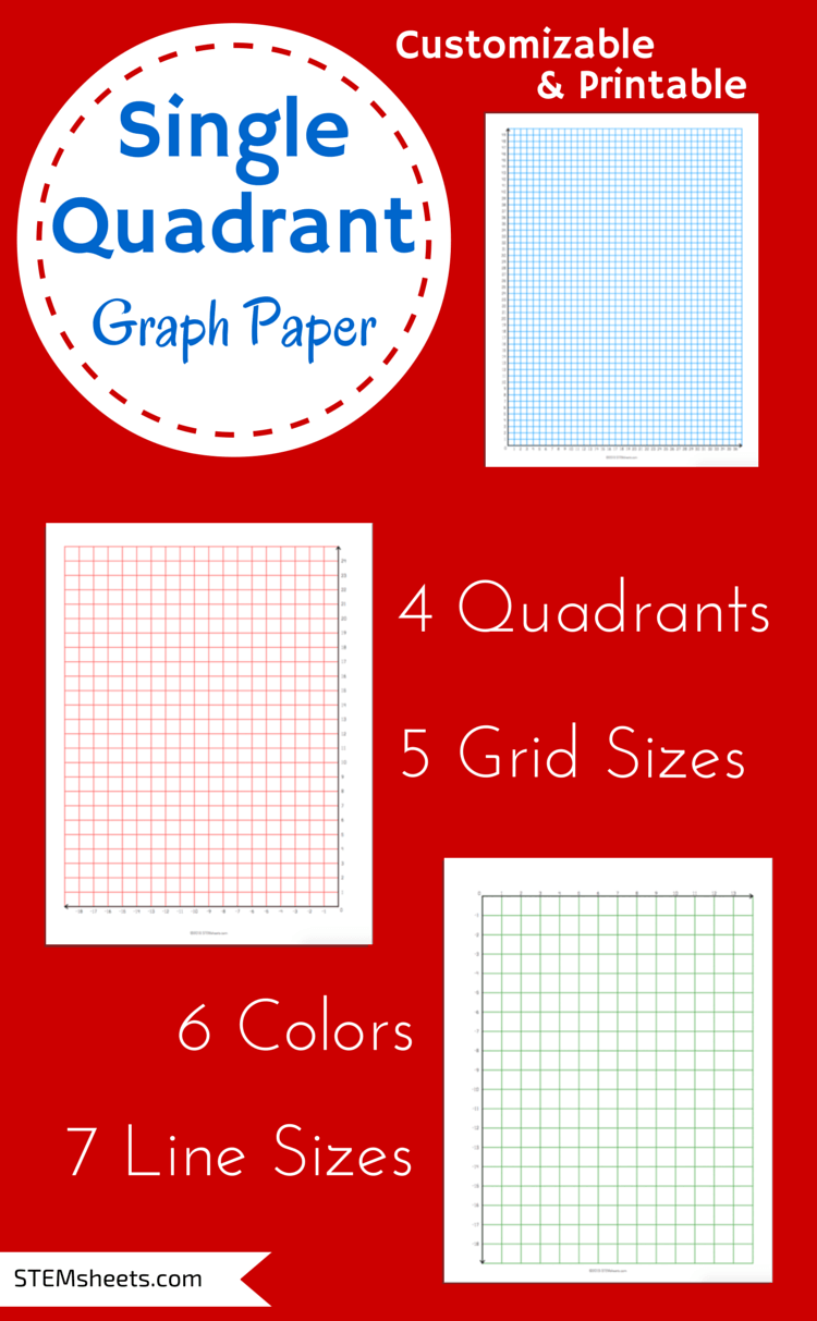 worksheet Single Quadrant Graph Paper single quadrant graph paper that you can customize and print print