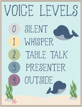 Ocean Theme - Classroom Decor - Voice Level Chart #classroomdecor