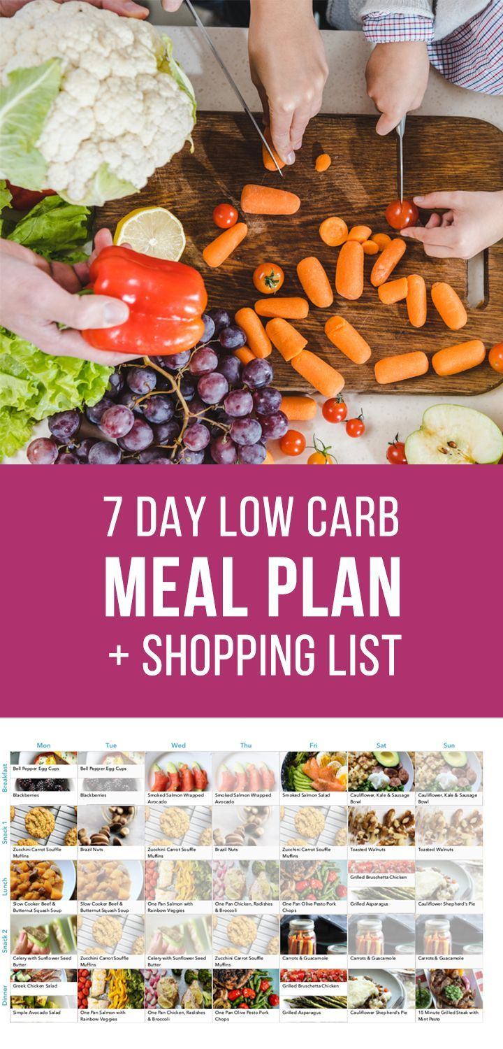 If you're looking to get started with meal planning for