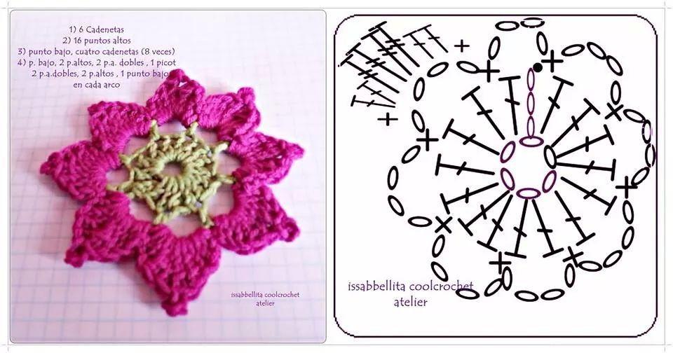 Flor patron | motivos crochet | Pinterest | Flor, Patrones y Hoja