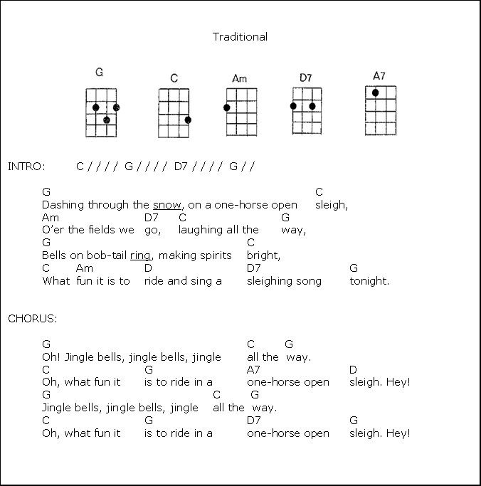 Jingle Bells Chords For The Ukulele Uke Pinterest Songs
