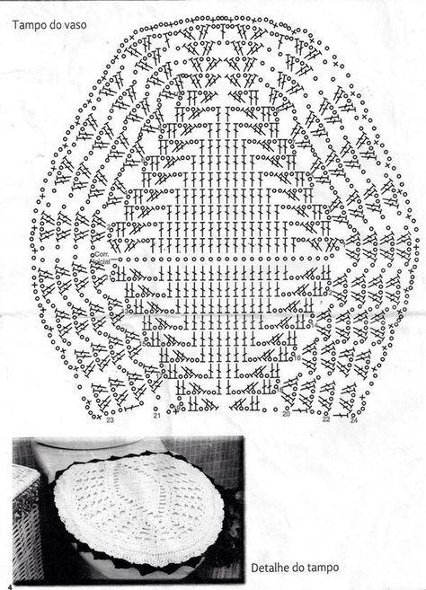 59 Trendy Ideas crochet rug diagram bathrooms decor – crochet projects