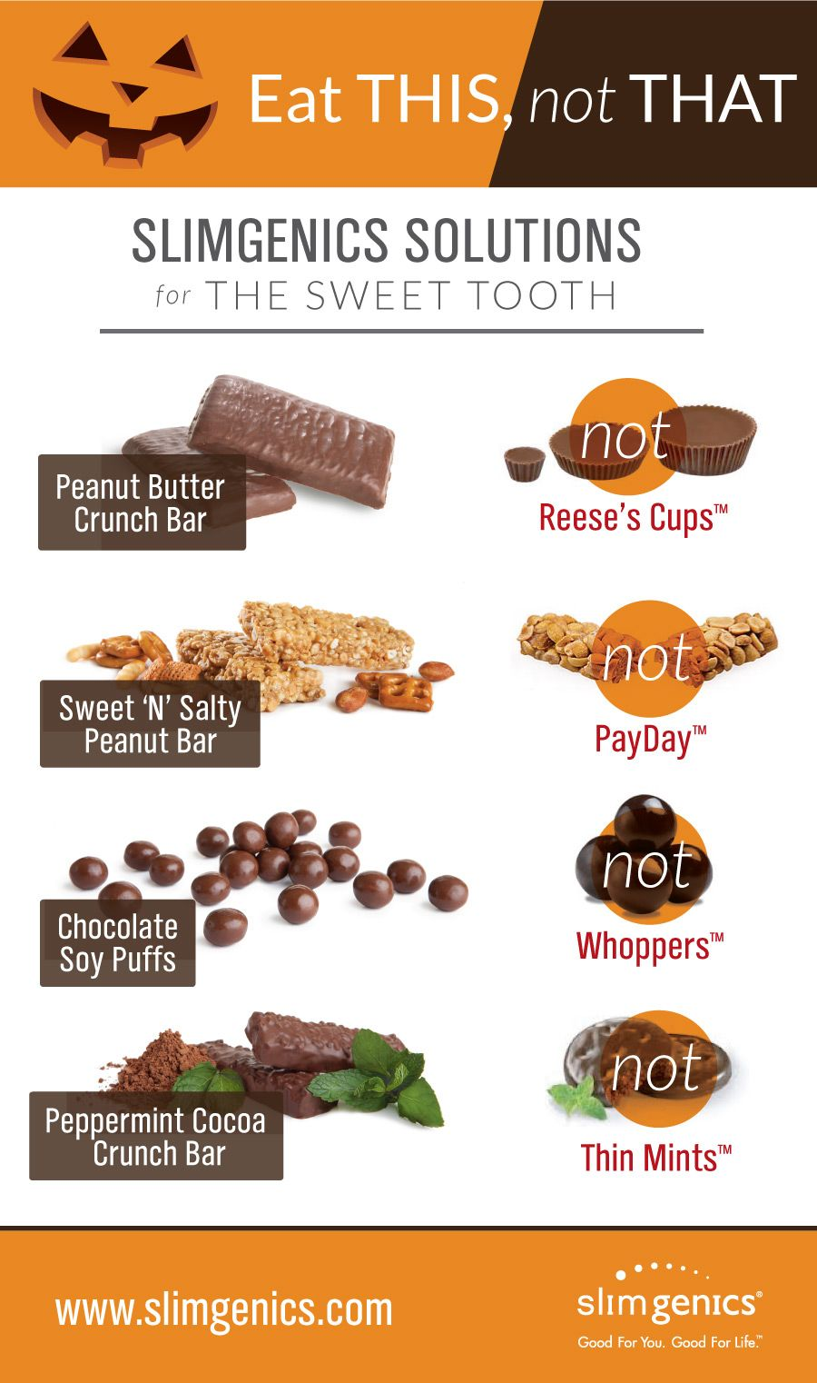 The Eat This Not That' Guide to the Keto Diet The Eat This Not That' Guide to the Keto Diet new foto